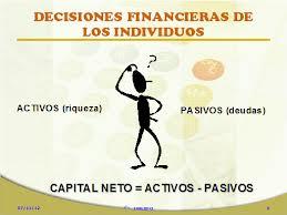 Actius i pasius, decisions financeres